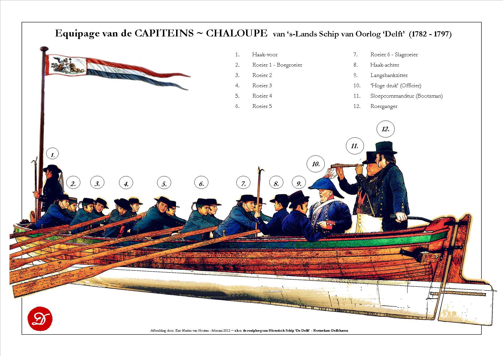 Capiteyns-Chaloupe 1782-1797 - Marine sloep - Equipage De Delft - Matrozen en Mariniers - Bataafse Republiek - roeisloep - Netherlands Navy sloop