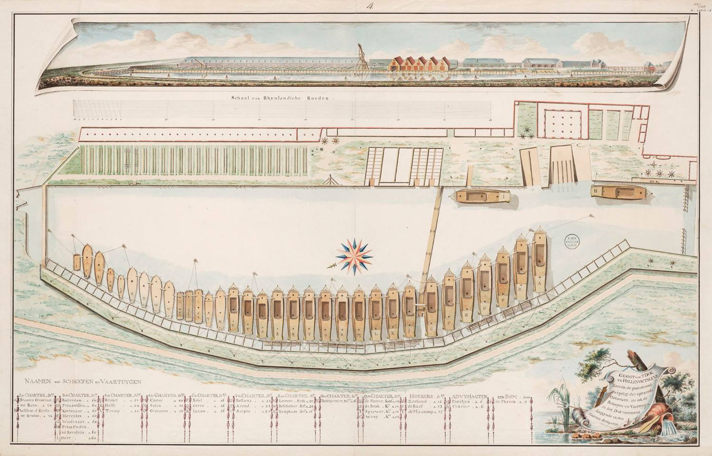 's-Lands vloot in Marinehaven Hellevoetsluis 1784-1797
